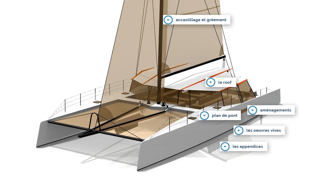 day charter catamaran_plan_day-1